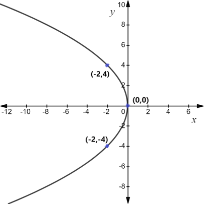 Precalculus: Mathematics for Calculus - 6th Edition, Chapter 1, Problem 116RE , additional homework tip  1