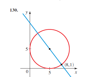 Precalculus: Mathematics for Calculus - 6th Edition, Chapter 1, Problem 130RE