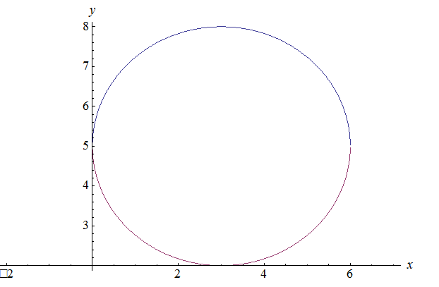Precalculus: Mathematics for Calculus - 6th Edition, Chapter 1, Problem 26RCC