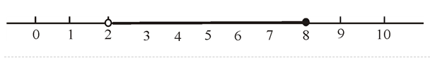 Precalculus: Mathematics for Calculus - 6th Edition, Chapter 1.1, Problem 46E