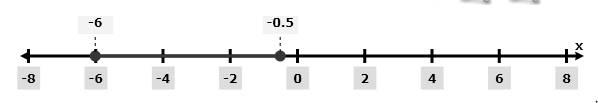 Precalculus: Mathematics for Calculus - 6th Edition, Chapter 1.1, Problem 48E