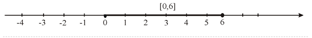 Precalculus: Mathematics for Calculus - 6th Edition, Chapter 1.1, Problem 61E