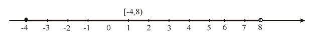 Precalculus: Mathematics for Calculus - 6th Edition, Chapter 1.1, Problem 62E