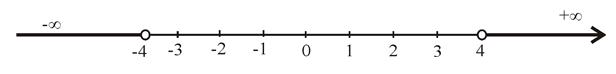 Precalculus: Mathematics for Calculus - 6th Edition, Chapter 1.1, Problem 63E