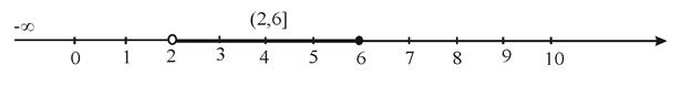 Precalculus: Mathematics for Calculus - 6th Edition, Chapter 1.1, Problem 64E