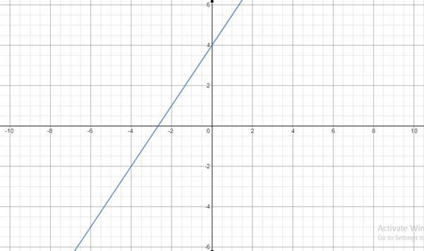 Precalculus: Mathematics for Calculus - 6th Edition, Chapter 1.10, Problem 39E