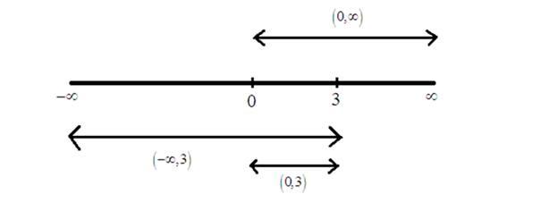 Precalculus: Mathematics for Calculus - 6th Edition, Chapter 1.7, Problem 123E