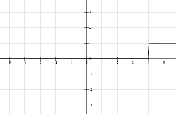 Precalculus: Mathematics for Calculus - 6th Edition, Chapter 1.7, Problem 13E