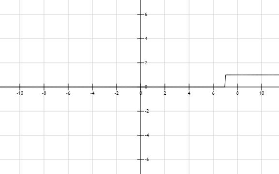 Precalculus: Mathematics for Calculus - 6th Edition, Chapter 1.7, Problem 16E