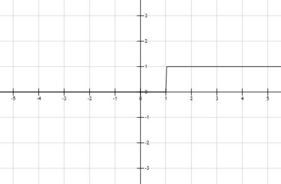 Precalculus: Mathematics for Calculus - 6th Edition, Chapter 1.7, Problem 19E
