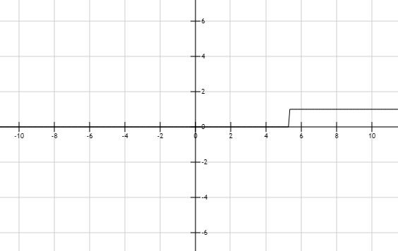 Precalculus: Mathematics for Calculus - 6th Edition, Chapter 1.7, Problem 21E