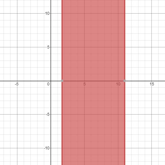 Precalculus: Mathematics for Calculus - 6th Edition, Chapter 1.7, Problem 34E