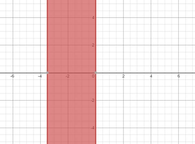 Precalculus: Mathematics for Calculus - 6th Edition, Chapter 1.7, Problem 37E