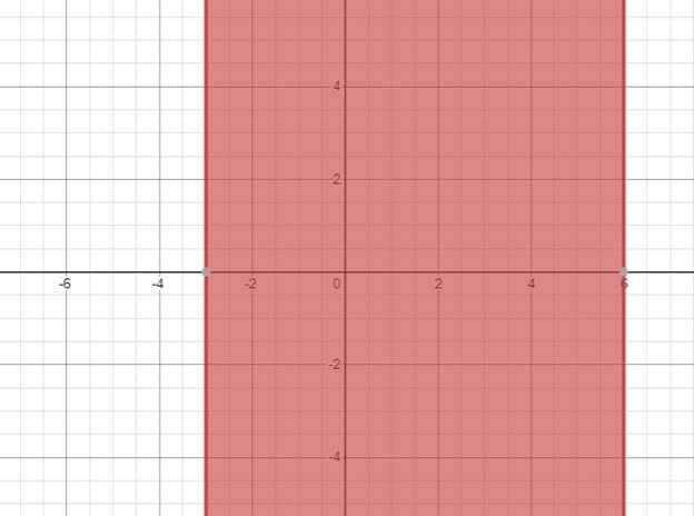 Precalculus: Mathematics for Calculus - 6th Edition, Chapter 1.7, Problem 39E