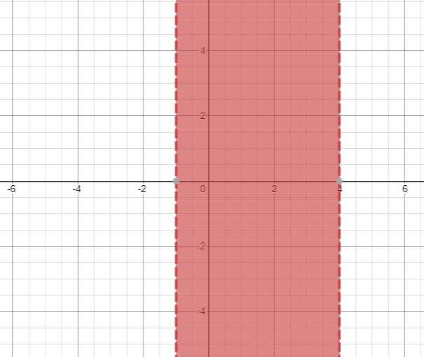 Precalculus: Mathematics for Calculus - 6th Edition, Chapter 1.7, Problem 43E