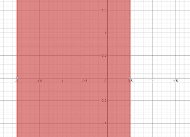 Precalculus: Mathematics for Calculus - 6th Edition, Chapter 1.7, Problem 44E