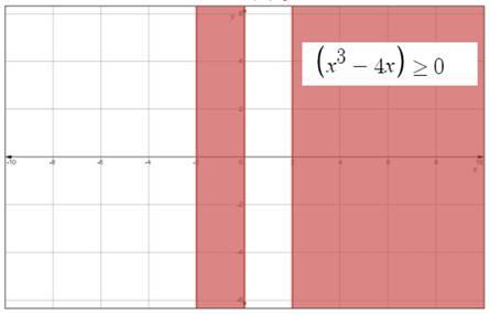 Precalculus: Mathematics for Calculus - 6th Edition, Chapter 1.7, Problem 55E