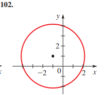 Precalculus: Mathematics for Calculus - 6th Edition, Chapter 1.8, Problem 102E , additional homework tip  3