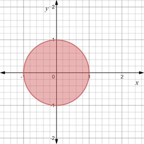 Precalculus: Mathematics for Calculus - 6th Edition, Chapter 1.8, Problem 109E