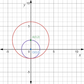 Precalculus: Mathematics for Calculus - 6th Edition, Chapter 1.8, Problem 111E