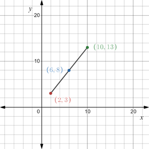 Precalculus: Mathematics for Calculus - 6th Edition, Chapter 1.8, Problem 118E
