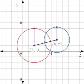 Precalculus: Mathematics for Calculus - 6th Edition, Chapter 1.8, Problem 121E