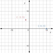 Precalculus: Mathematics for Calculus - 6th Edition, Chapter 1.8, Problem 14E
