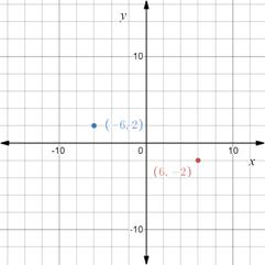 Precalculus: Mathematics for Calculus - 6th Edition, Chapter 1.8, Problem 17E