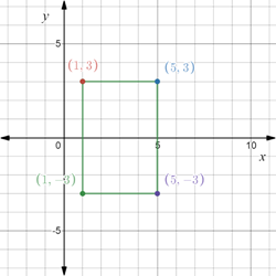 Precalculus: Mathematics for Calculus - 6th Edition, Chapter 1.8, Problem 19E , additional homework tip  2