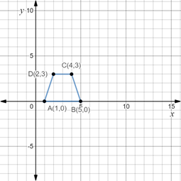 Precalculus: Mathematics for Calculus - 6th Edition, Chapter 1.8, Problem 21E , additional homework tip  3