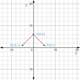 Precalculus: Mathematics for Calculus - 6th Edition, Chapter 1.8, Problem 22E
