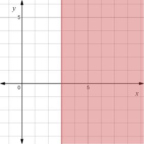 Precalculus: Mathematics for Calculus - 6th Edition, Chapter 1.8, Problem 23E