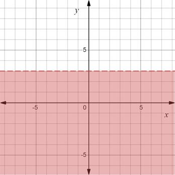 Precalculus: Mathematics for Calculus - 6th Edition, Chapter 1.8, Problem 24E