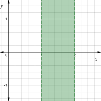Precalculus: Mathematics for Calculus - 6th Edition, Chapter 1.8, Problem 27E