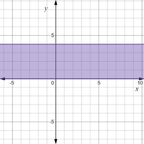 Precalculus: Mathematics for Calculus - 6th Edition, Chapter 1.8, Problem 28E