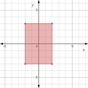 Precalculus: Mathematics for Calculus - 6th Edition, Chapter 1.8, Problem 32E