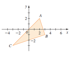 Precalculus: Mathematics for Calculus - 6th Edition, Chapter 1.8, Problem 39E , additional homework tip  1