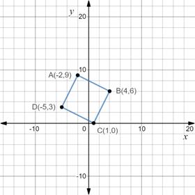 Precalculus: Mathematics for Calculus - 6th Edition, Chapter 1.8, Problem 41E