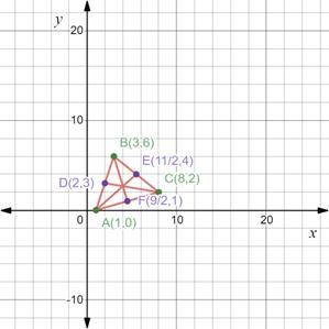 Precalculus: Mathematics for Calculus - 6th Edition, Chapter 1.8, Problem 44E