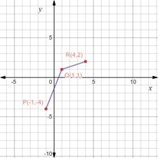 Precalculus: Mathematics for Calculus - 6th Edition, Chapter 1.8, Problem 45E