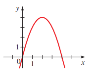 Precalculus: Mathematics for Calculus - 6th Edition, Chapter 1.8, Problem 53E , additional homework tip  3