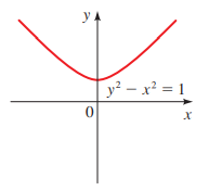 Precalculus: Mathematics for Calculus - 6th Edition, Chapter 1.8, Problem 84E , additional homework tip  2