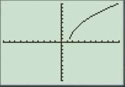 Precalculus: Mathematics for Calculus - 6th Edition, Chapter 1.9, Problem 16E