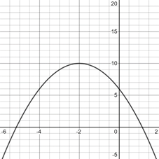 Precalculus: Mathematics for Calculus - 6th Edition, Chapter 1.9, Problem 25E , additional homework tip  1