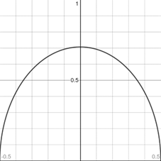Precalculus: Mathematics for Calculus - 6th Edition, Chapter 1.9, Problem 29E , additional homework tip  1