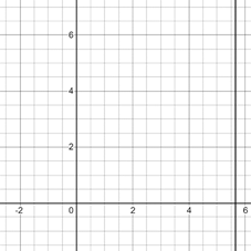Precalculus: Mathematics for Calculus - 6th Edition, Chapter 1.9, Problem 35E , additional homework tip  2