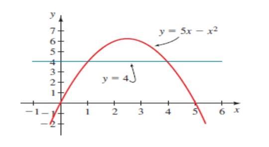 Precalculus: Mathematics for Calculus - 6th Edition, Chapter 1.9, Problem 4E