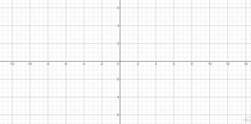 Precalculus: Mathematics for Calculus - 6th Edition, Chapter 1.9, Problem 53E