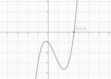 Precalculus: Mathematics for Calculus - 6th Edition, Chapter 1.9, Problem 55E