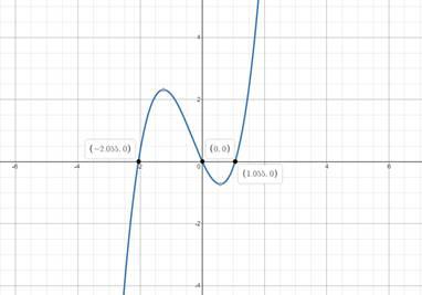 Precalculus: Mathematics for Calculus - 6th Edition, Chapter 1.9, Problem 57E
